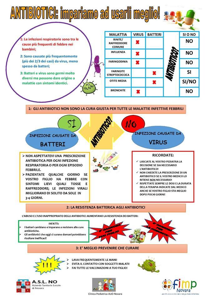 Antibiotici impariamo a usarli meglio