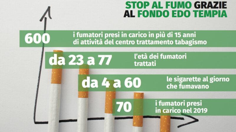 Giornata mondiale senza tabacco: obiettivo giovani